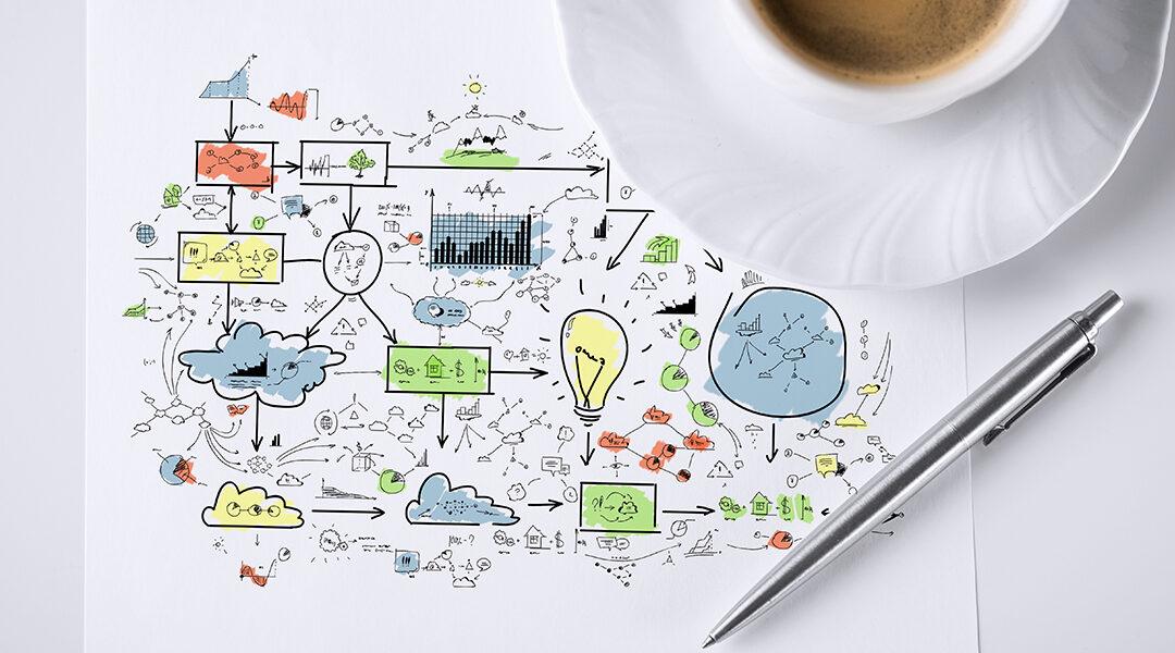 Forretningsplan til udvikling af ny virksomhed
